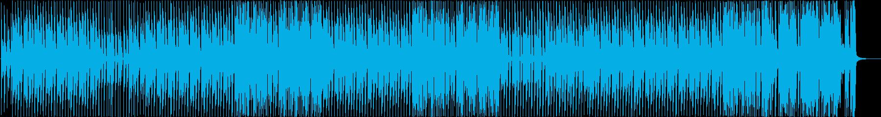 元気になるハウス・テクノの再生済みの波形