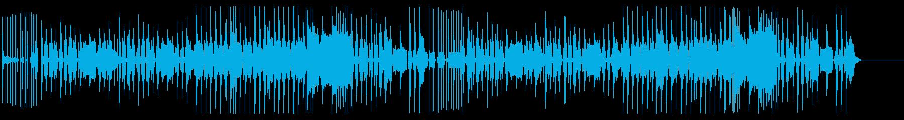 かわいい楽しいほのぼの系BGMの再生済みの波形