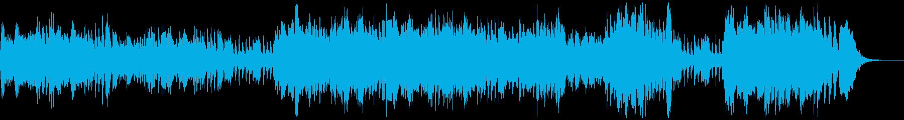 BWV1067/2『ロンドー』バッハの再生済みの波形