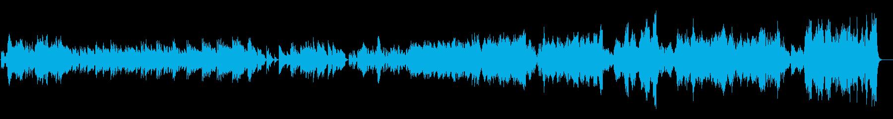 イタリア民謡帰れソレントへの再生済みの波形