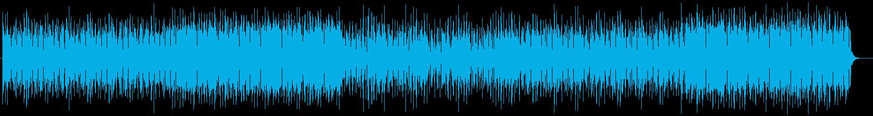 シリアスと疾走感のシンセテクノサウンドの再生済みの波形