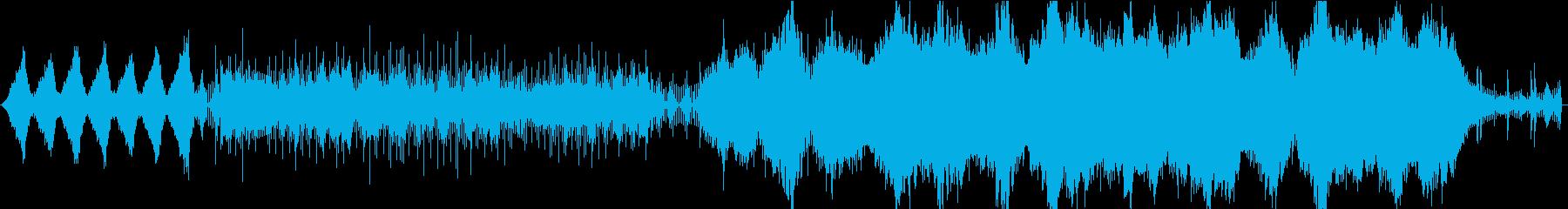 サイコ、スリラー、サスペンス向けBGMの再生済みの波形