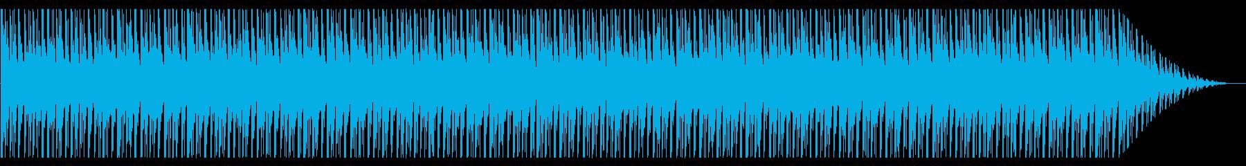 BGMに最適なエレクトロの再生済みの波形