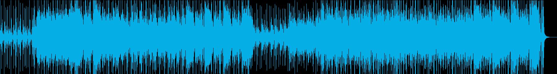 ソル/太陽が眩しい/ラテン音楽/ノリノリの再生済みの波形