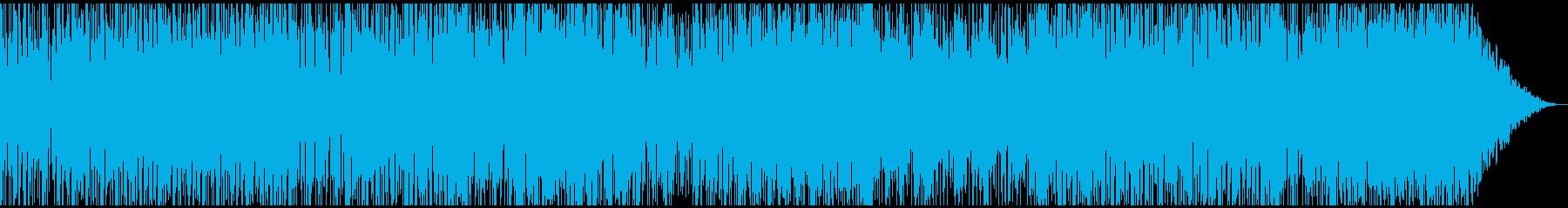サックス、スピード感スリリングなファンクの再生済みの波形