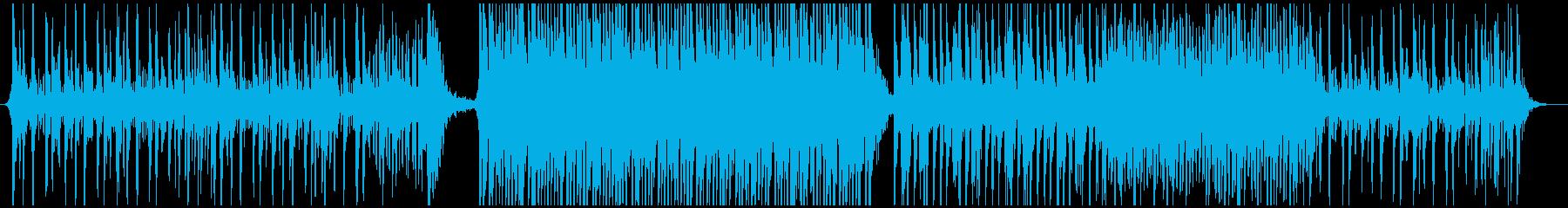 企業イメージ 積極的 焦り 打楽器...の再生済みの波形