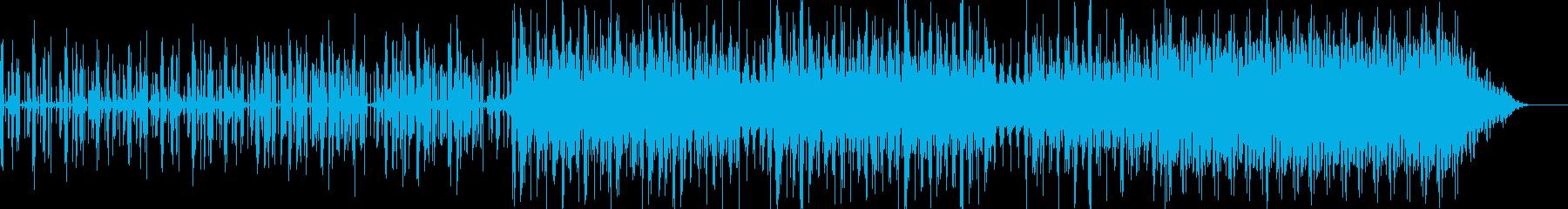 キテレツでノリノリのテクノの再生済みの波形