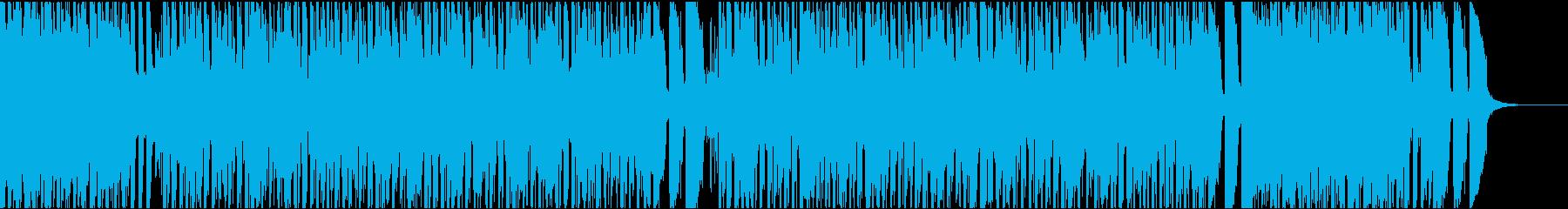 7秒でサビ、ハイテンションコミカルの再生済みの波形