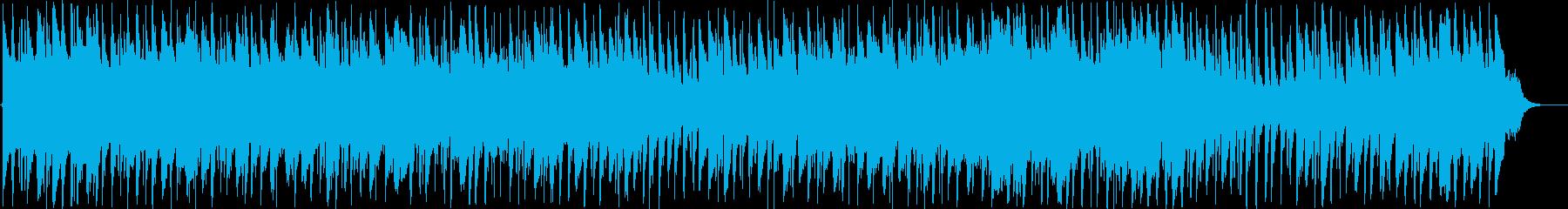 ダンスボールルーム。トリプレットリズム。の再生済みの波形