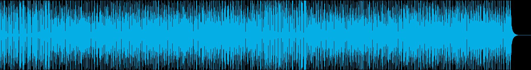 ウクレレ・軽快・わくわく・動画配信の再生済みの波形