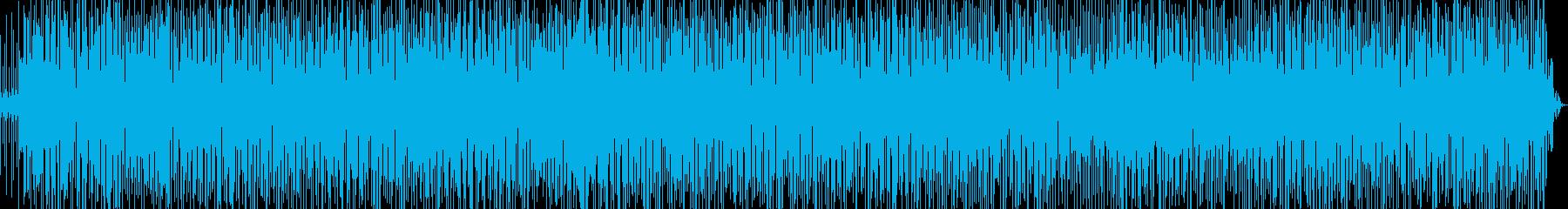 軽快なラテンファンク Ver.3-1の再生済みの波形