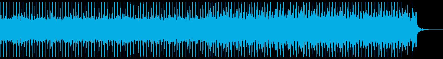楽観的コーポレート(短編1)の再生済みの波形