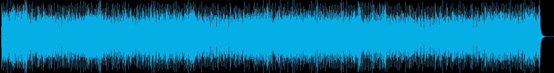 激しく勢いあるリズムによるハードロックの再生済みの波形