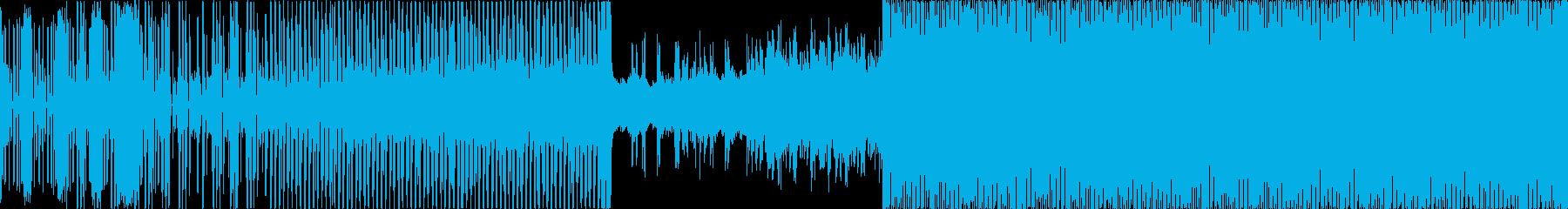 ロンド・ヴェネツィアーノ。ランニン...の再生済みの波形