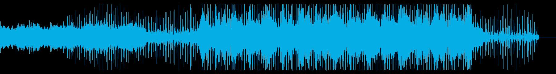 緊張感と落ち着きのあるエレクトロ楽曲の再生済みの波形