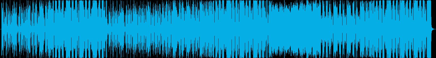 フューチャーベース2、マシュメロ風EDMの再生済みの波形