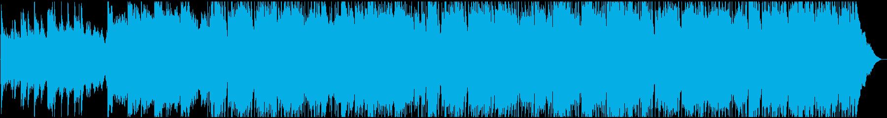 ソフトポップバックグラウンドミュー...の再生済みの波形