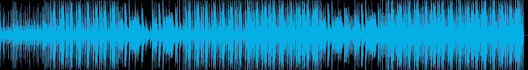 【60秒】ファンキーなブレイクビーツの再生済みの波形