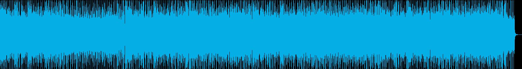 ヘビーメタル、メタリカ風リフ、三連符の再生済みの波形