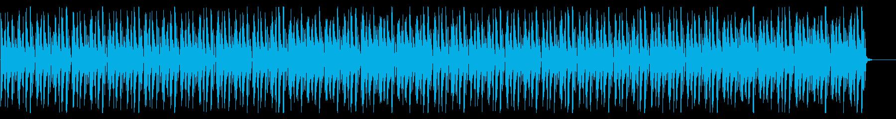 8ビット、チップチューン系の解説BGMの再生済みの波形