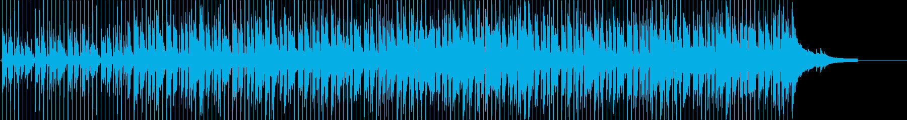 新しい季節に合うCM、企業VP向けの曲の再生済みの波形