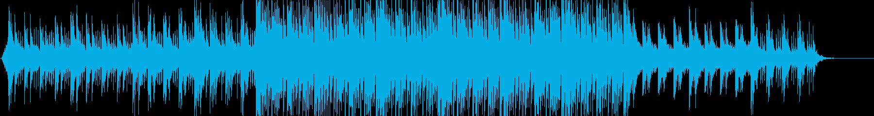 おしゃれで前向きなコーポレート向けBGMの再生済みの波形