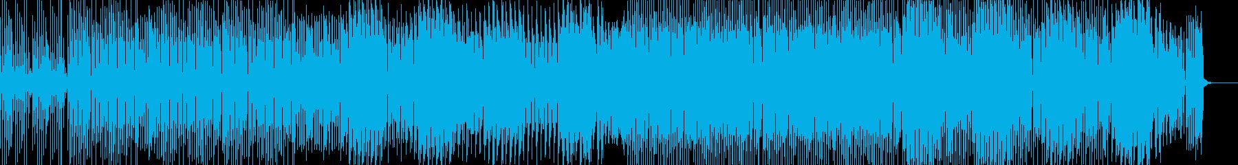 踊れる一昔前のテクノポップの再生済みの波形