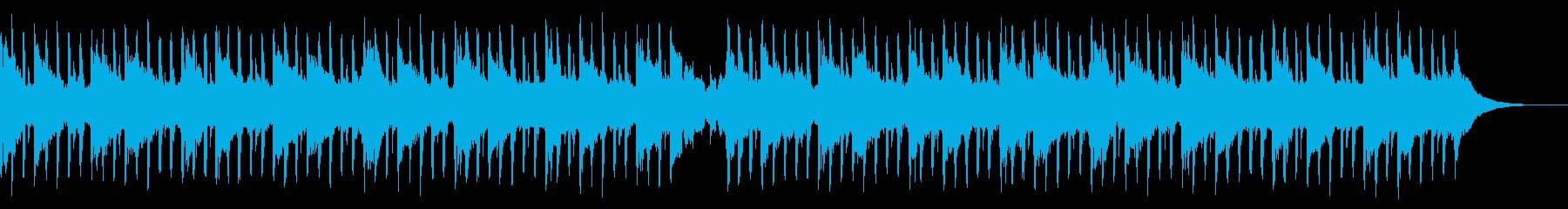 科学音楽(中)の再生済みの波形