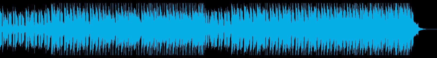 ピアノサックスのパーカッションとエレキギの再生済みの波形