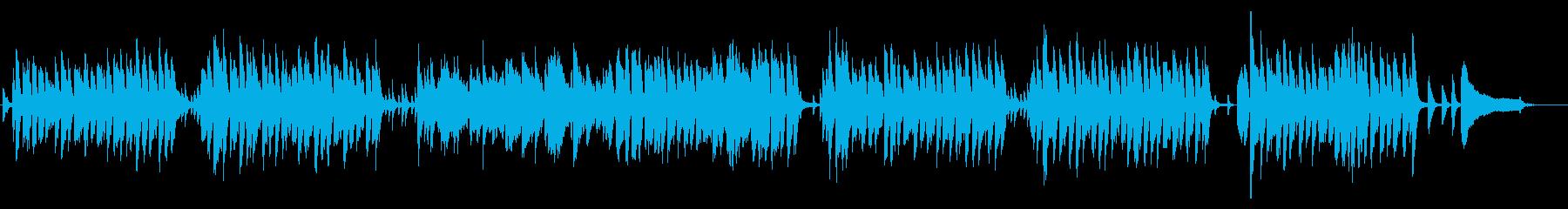ピアノトリオのボサ・ノヴァ風ジャズの再生済みの波形