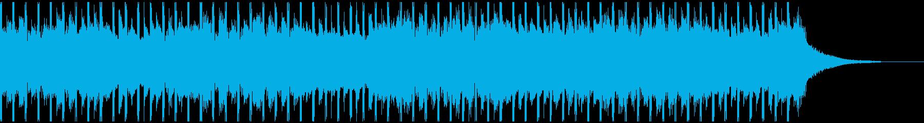 企業の動機(ショート2)の再生済みの波形