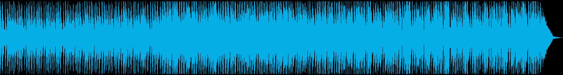 ローファイで80年代カセットテープ風の再生済みの波形