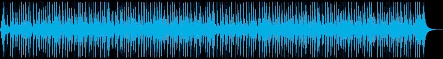 Body Beatの再生済みの波形