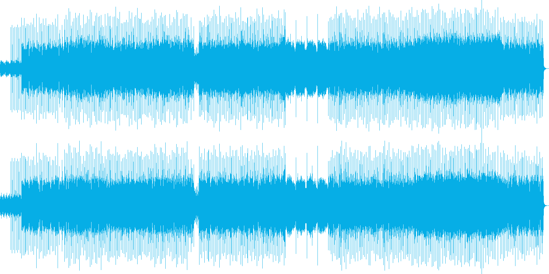 軽快なポップインストの再生済みの波形