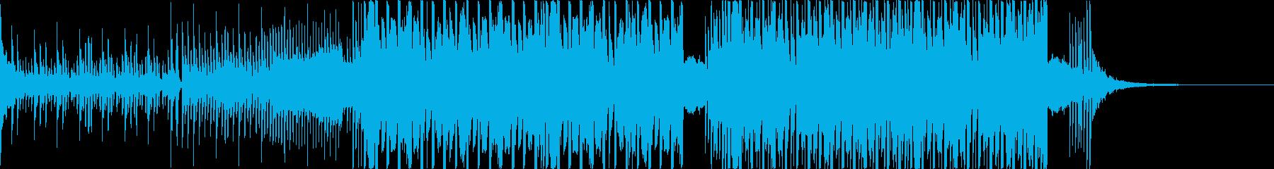 パワー ダーク 暗め 力強い EDMの再生済みの波形