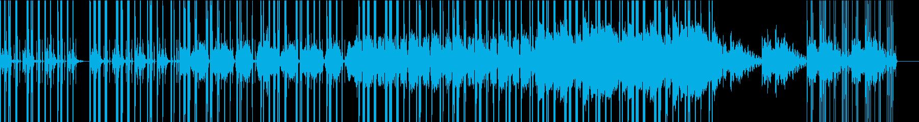 【LoFi hiphop】 ゆったり勉強の再生済みの波形