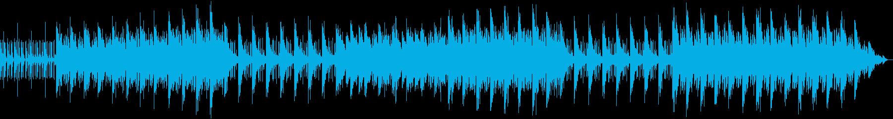 エレキギター・ヒップホップ・Lofiの再生済みの波形