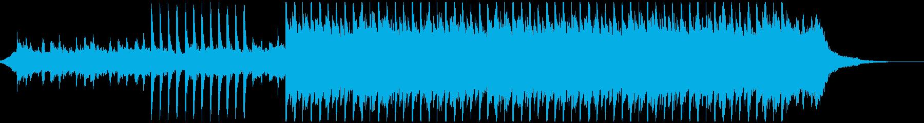 ハッピーコーポレート(60秒)の再生済みの波形