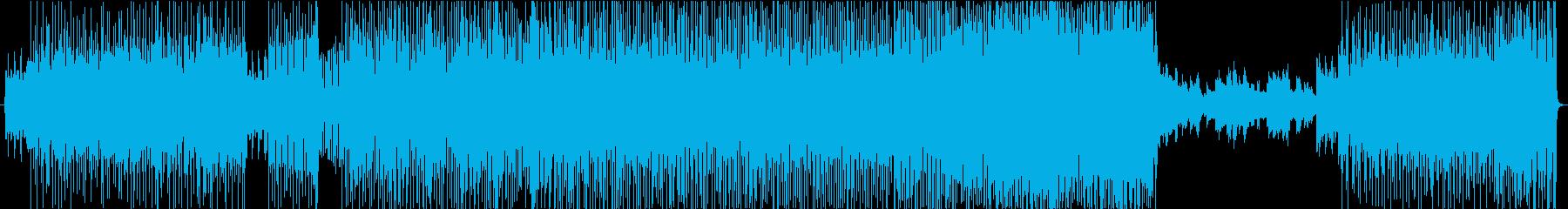 Introductionの再生済みの波形