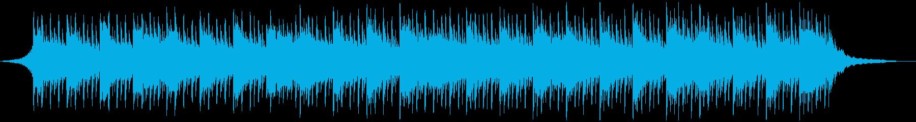 プレゼンテーションテクノロジー(60秒)の再生済みの波形