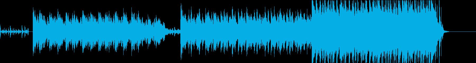 最近聞かれる トロピカルハウス系BGMの再生済みの波形