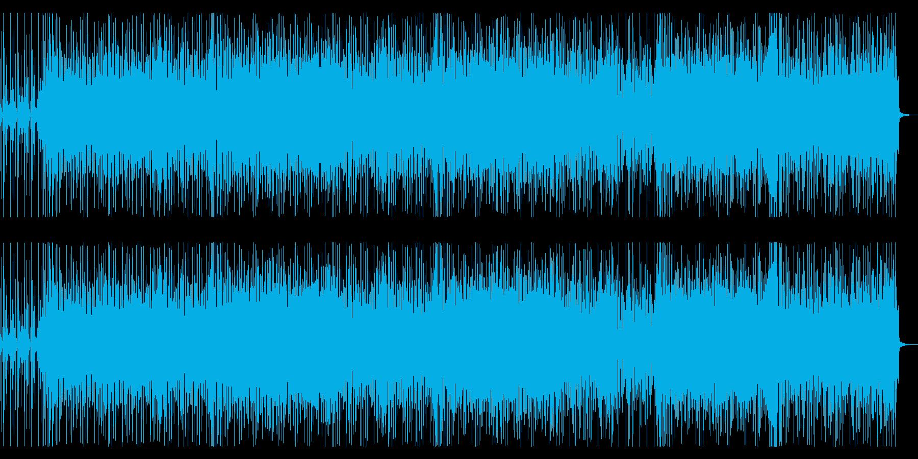 スタイリッシュなファンクギター&リズムの再生済みの波形