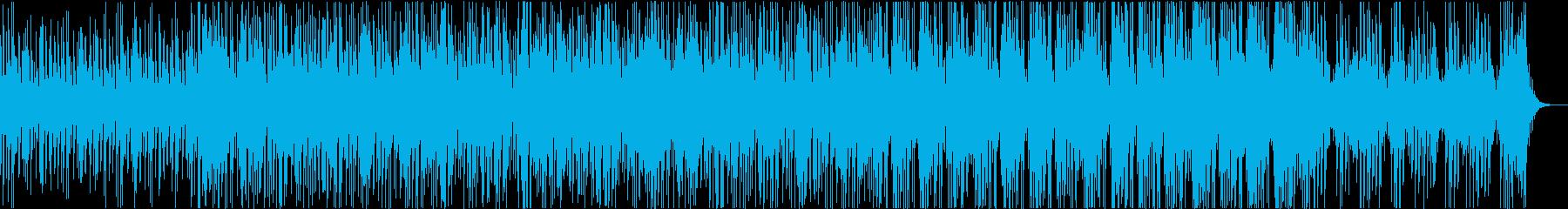グリッチ系シンセテクノの再生済みの波形