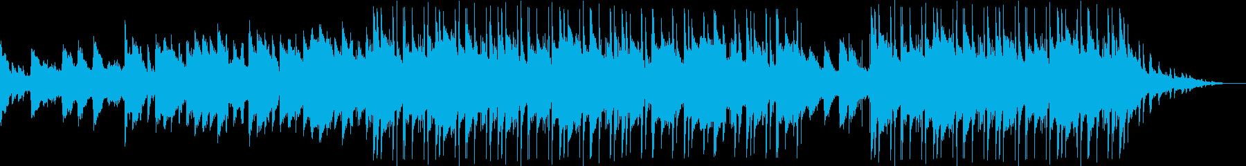 jazz lo-fi hip-hop2の再生済みの波形