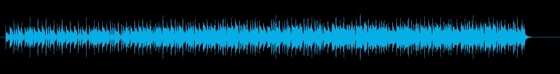 ヘヴィーなマイナー・ギター・フュージョンの再生済みの波形