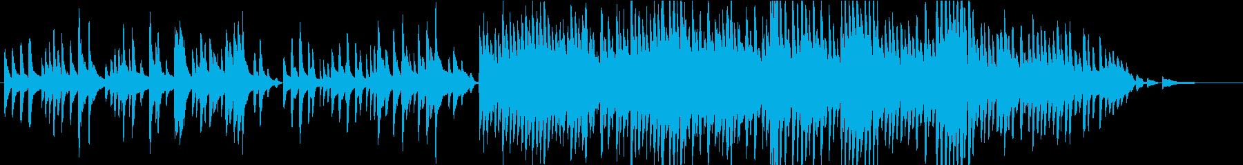 ピアニストが弾く、クラシックの名曲の再生済みの波形