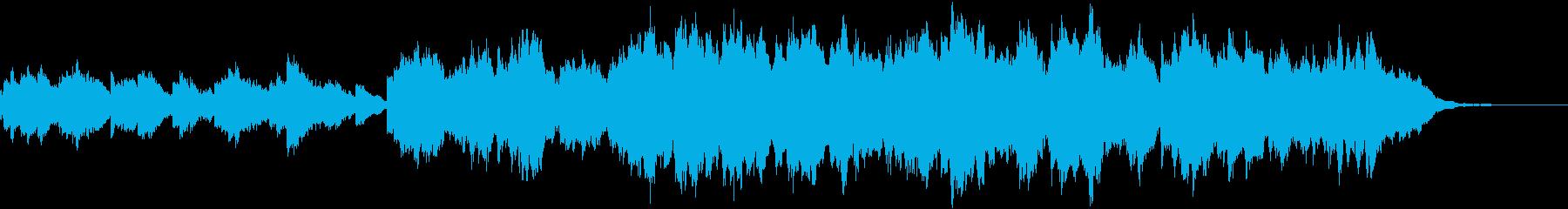 癒しのシンセサウンド ラーガアンビエントの再生済みの波形