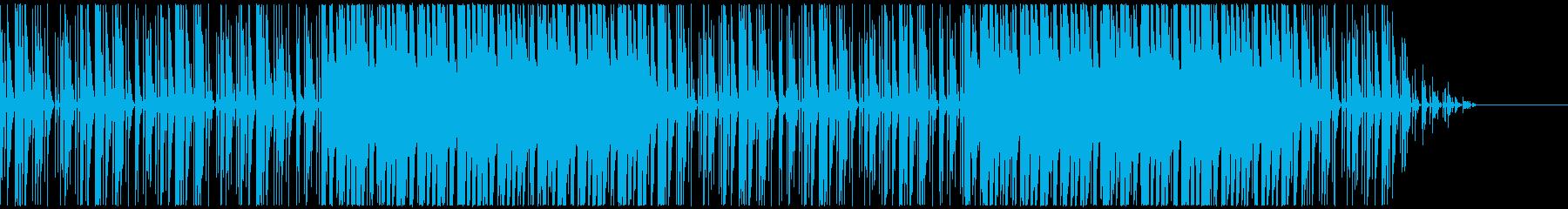 作業中・考え中のシーンに適したBGMの再生済みの波形