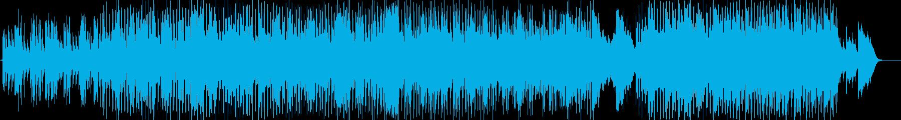 ビートルズやジェットやオアシスなど...の再生済みの波形