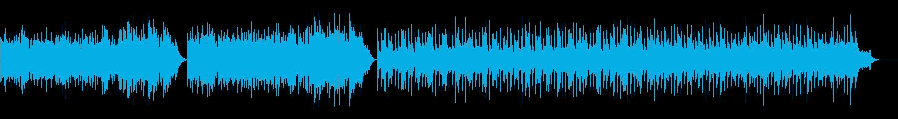 焚き火の音とコラボするBGMの再生済みの波形